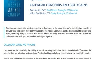 Calendar Concerns and Gold Gains  Weekly Market Commentary   August 3, 2020