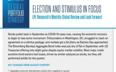 Global Portfolio Strategy | October 9, 2020